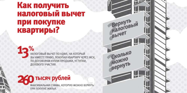 Чеки для налоговой Кривоарбатский переулок справку из банка Очаковский 4-й переулок