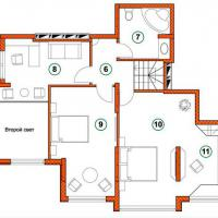 Планировка квартир - Английский стиль