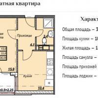 ЖК Триумф планировка 1-комнатная 36,05 кв.м.