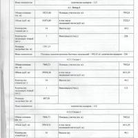 разрешение на строительство (3)